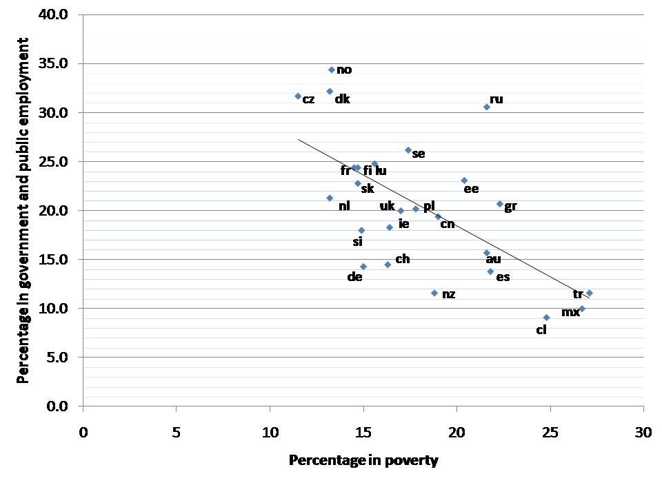 Public employment graph
